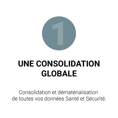 une consolidation globale